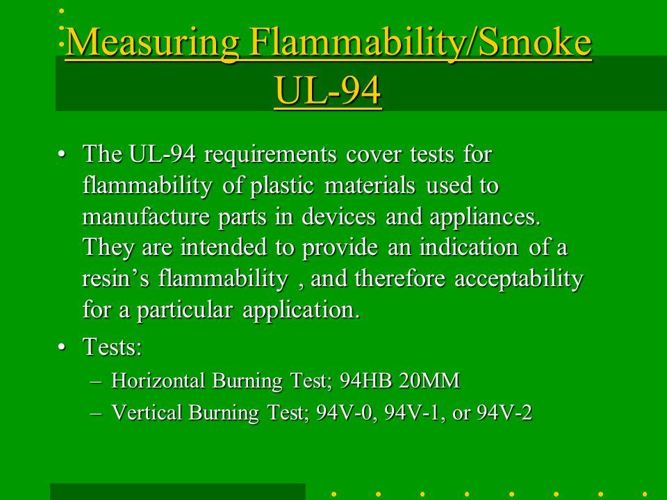 Measuring Flammability/Smoke UL-94