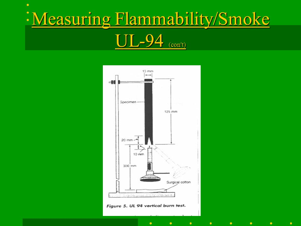 Measuring Flammability/Smoke UL-94 (con t)