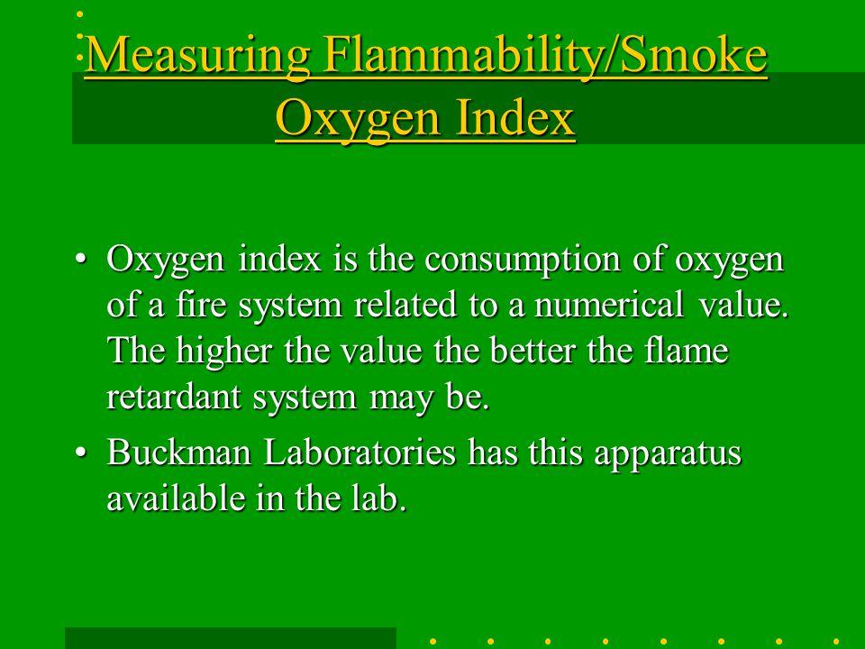 Measuring Flammability/Smoke Oxygen Index