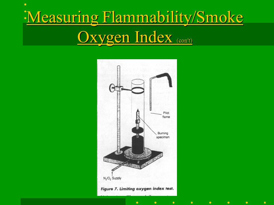 Measuring Flammability/Smoke Oxygen Index (con t)