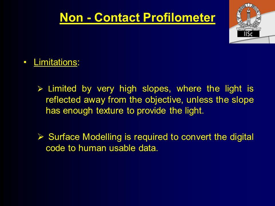 Non - Contact Profilometer