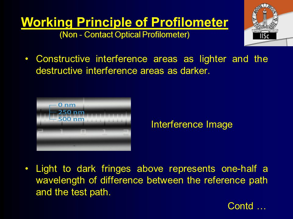 Working Principle of Profilometer (Non - Contact Optical Profilometer)