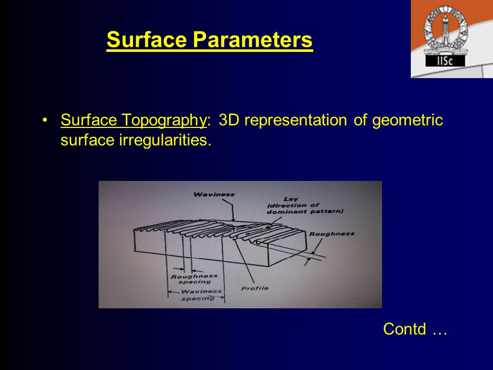 Surface Parameters Surface Topography: 3D representation of geometric surface irregularities.