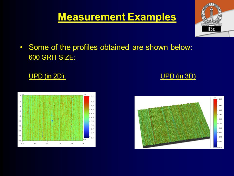 Measurement Examples Some of the profiles obtained are shown below: