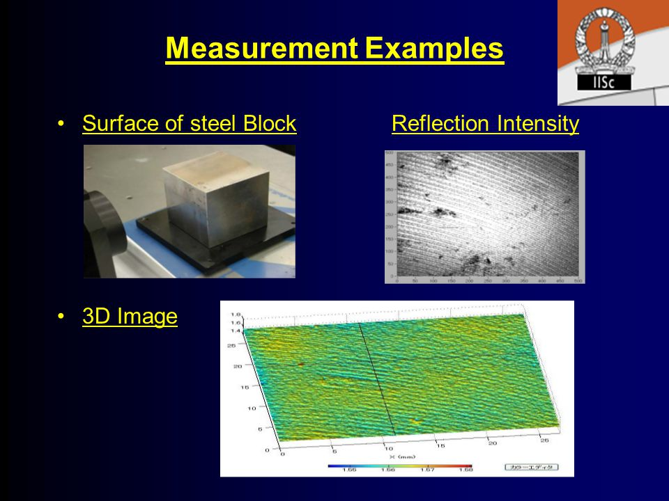 Measurement Examples Surface of steel Block Reflection Intensity