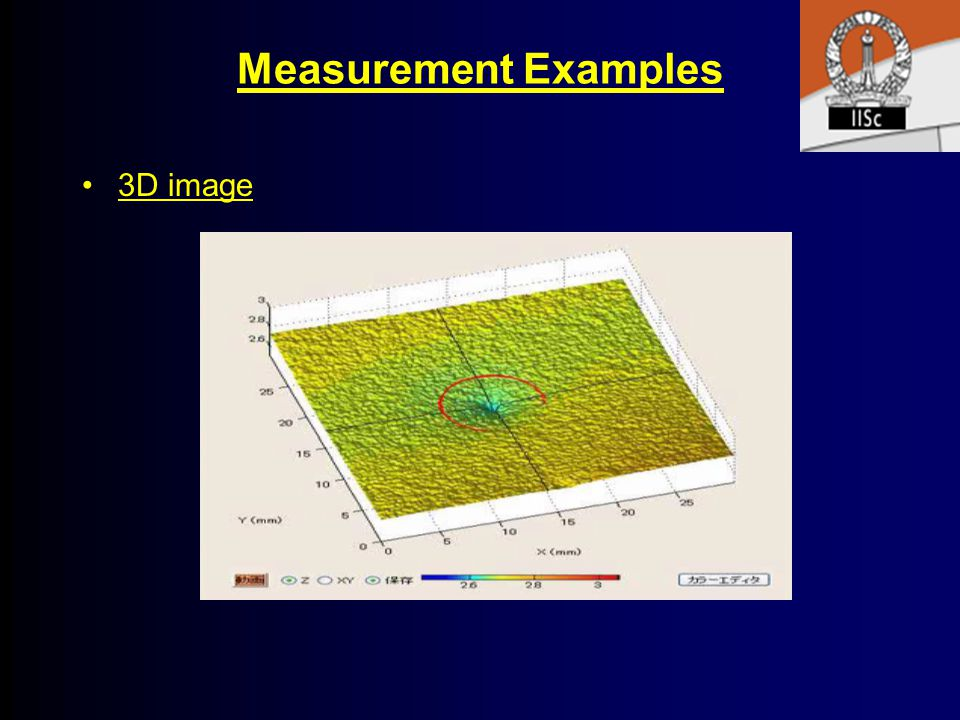 Measurement Examples 3D image