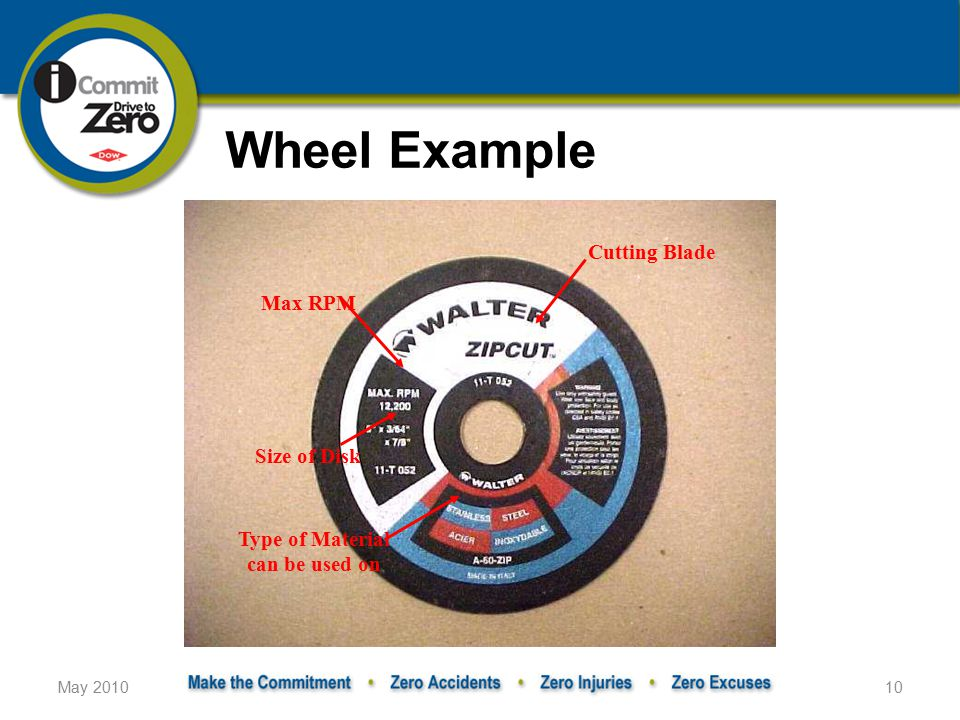 Wheel Example Cutting Blade Max RPM Size of Disk Type of Material