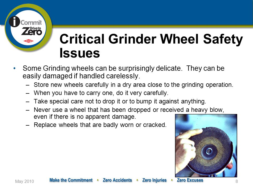 Critical Grinder Wheel Safety Issues
