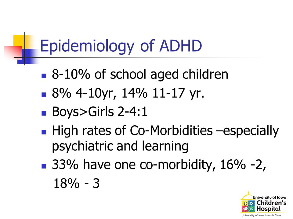 Epidemiology of ADHD 8-10% of school aged children