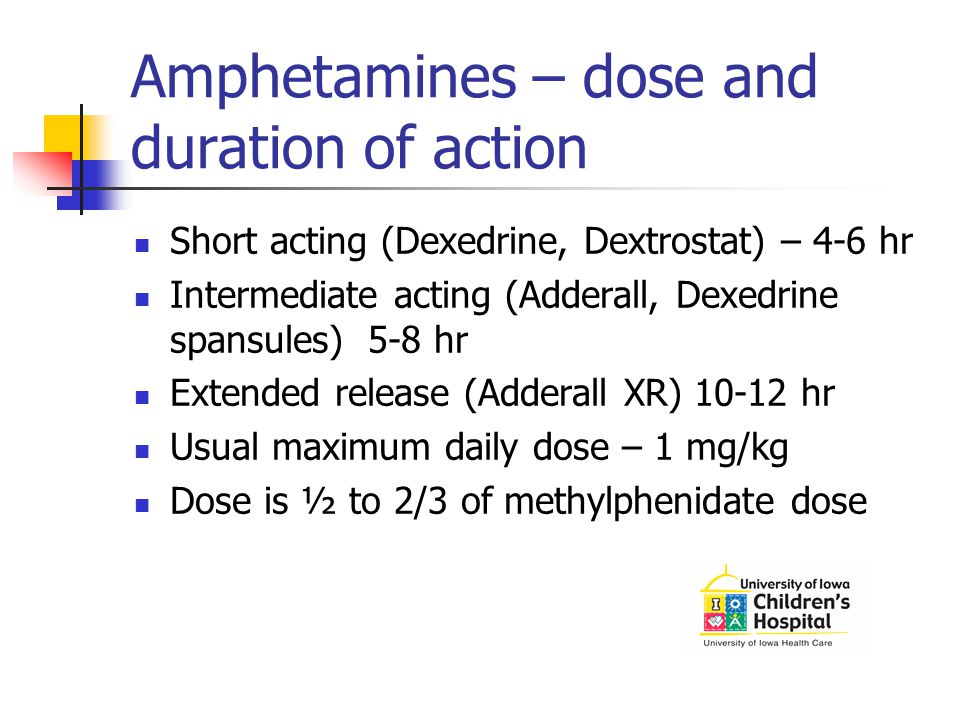 Amphetamines – dose and duration of action