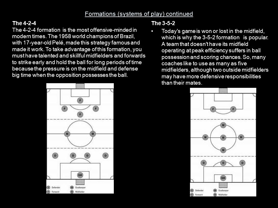Formations (systems of play) continued