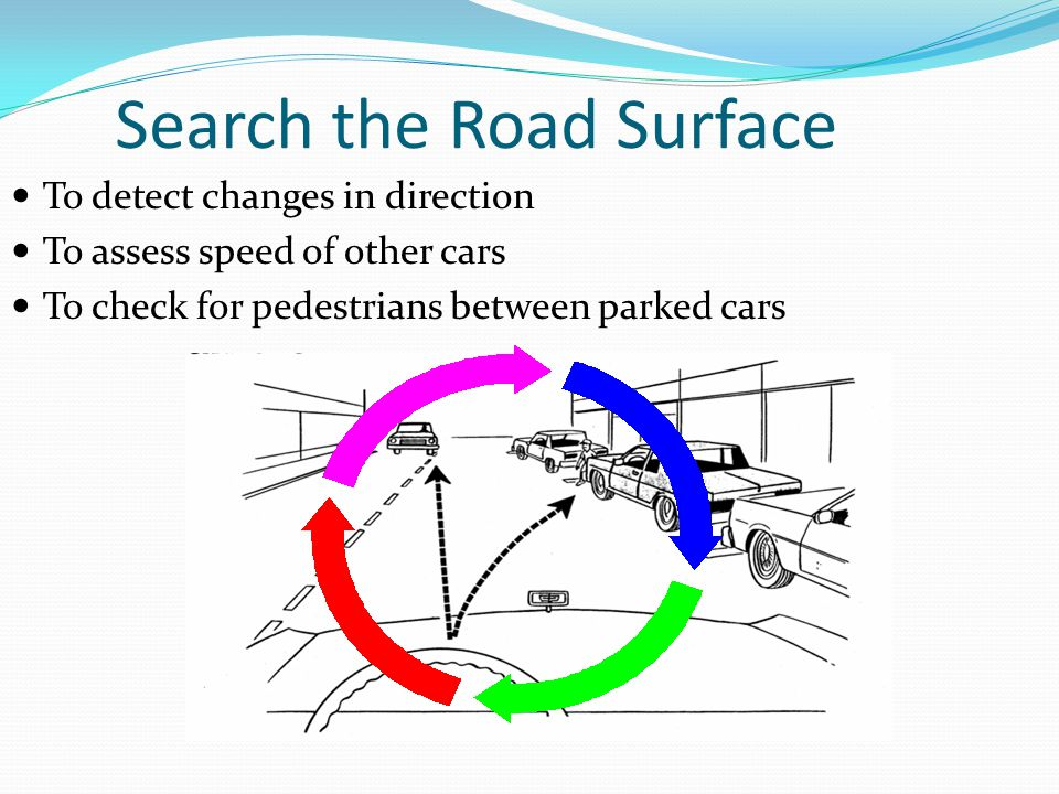 Search the Road Surface