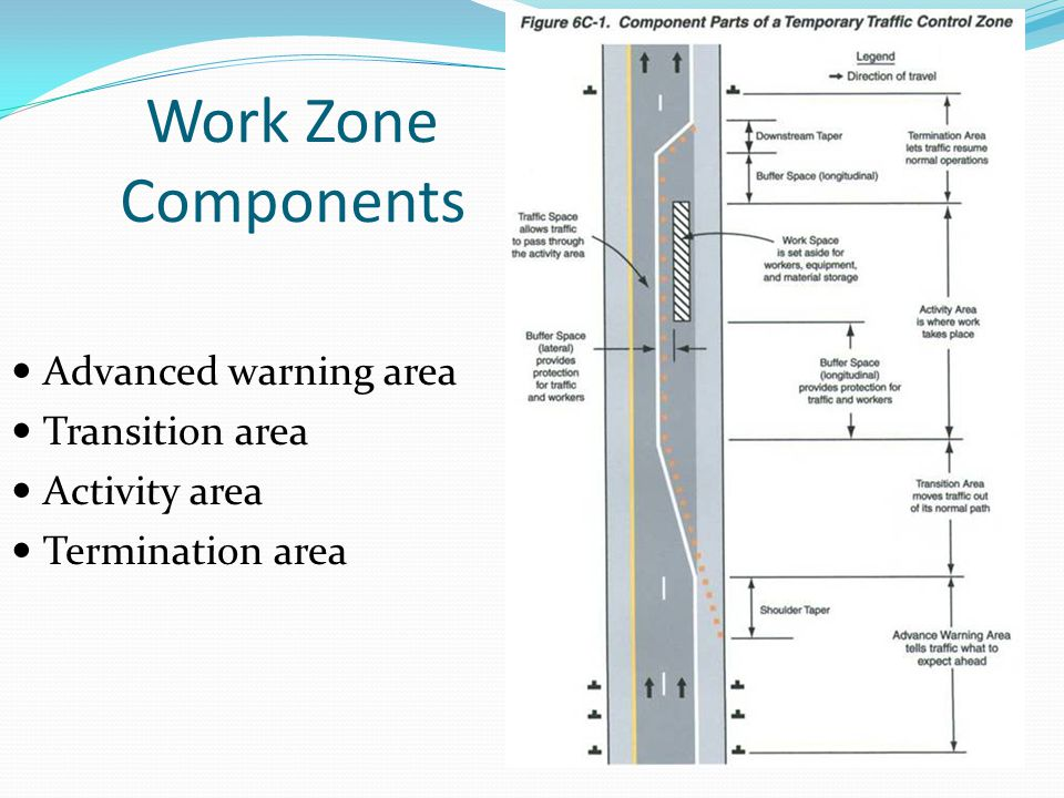 Work Zone Components Advanced warning area Transition area