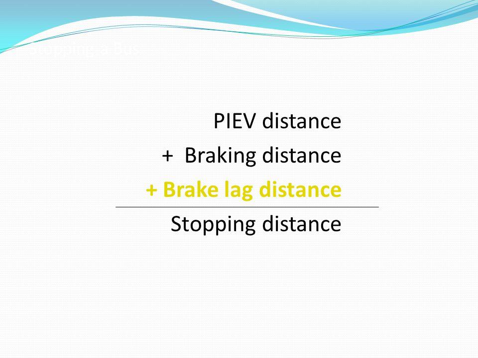 + Braking distance + Brake lag distance Stopping distance