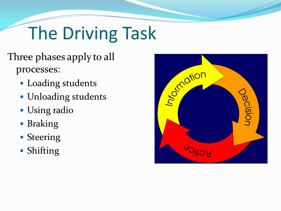 The Driving Task Three phases apply to all processes: Loading students