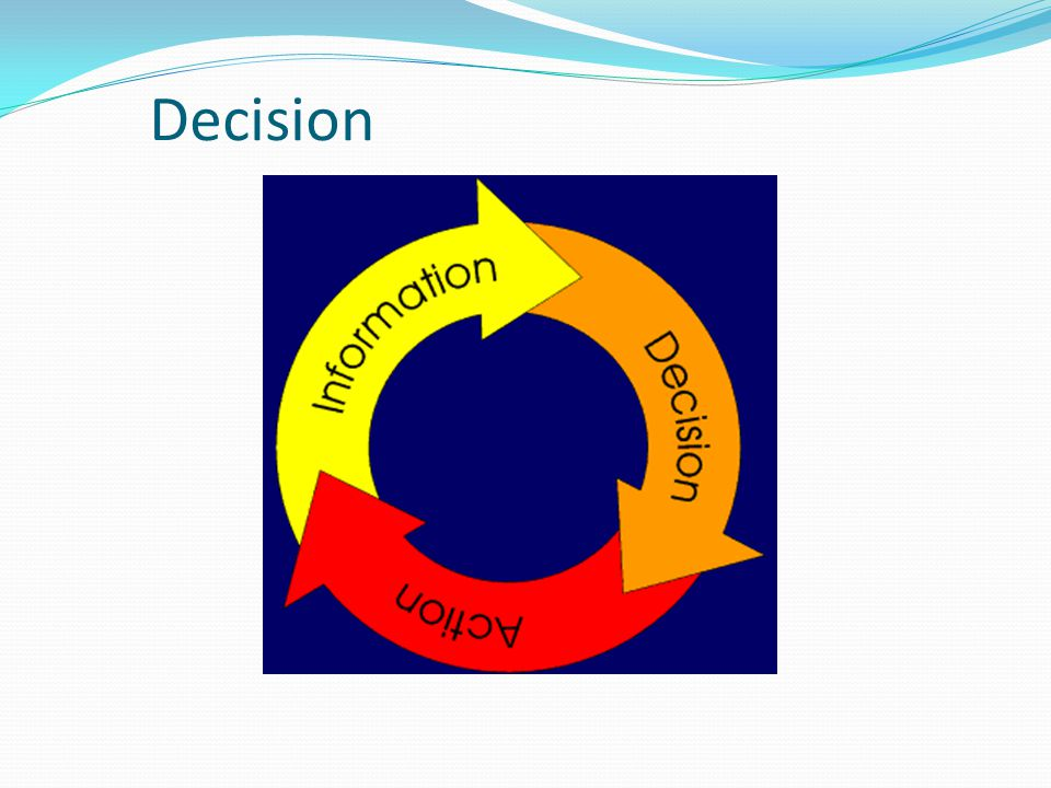 Decision The second phase of driving after Information.