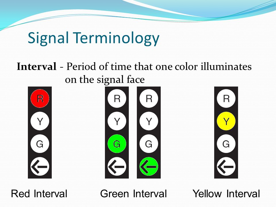 Signal Terminology Interval - Period of time that one color illuminates on the signal face.