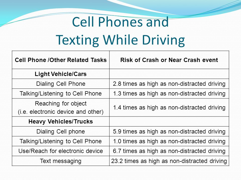 Cell Phones and Texting While Driving