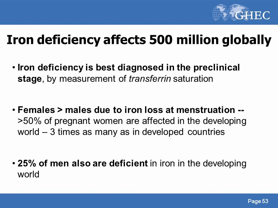 Iron deficiency affects 500 million globally