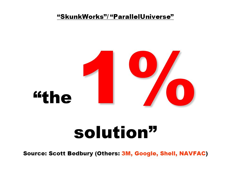SkunkWorks / ParallelUniverse the 1% solution Source: Scott Bedbury (Others: 3M, Google, Shell, NAVFAC)