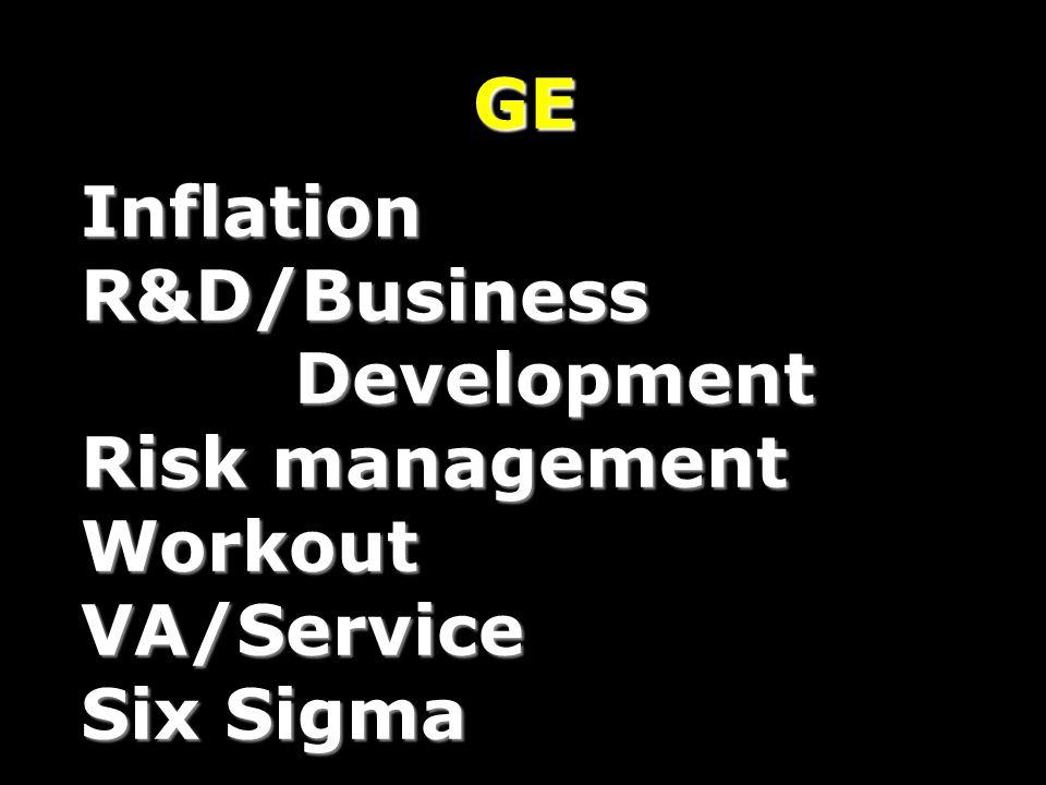 GE Inflation R&D/Business Development Risk management Workout VA/Service Six Sigma