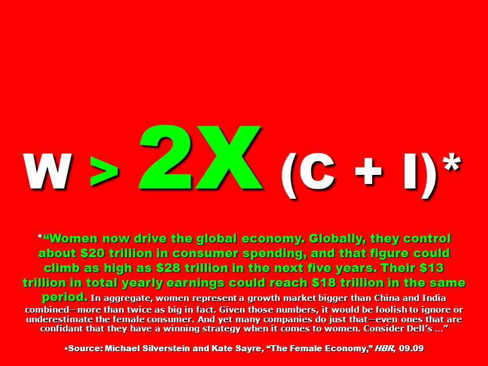 W > 2X (C + I)*