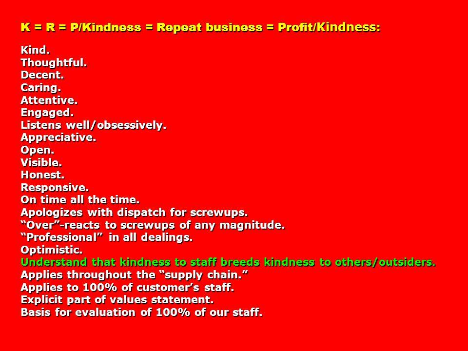 K = R = P/Kindness = Repeat business = Profit/Kindness: