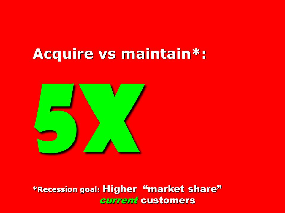 5X Acquire vs maintain*: current customers