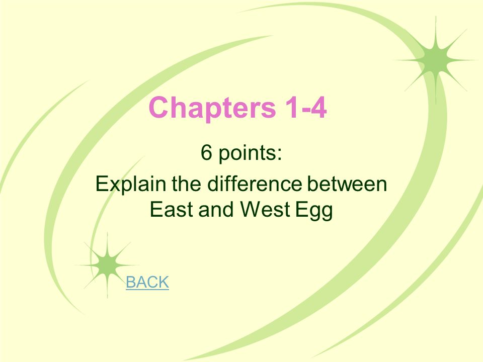 6 points: Explain the difference between East and West Egg