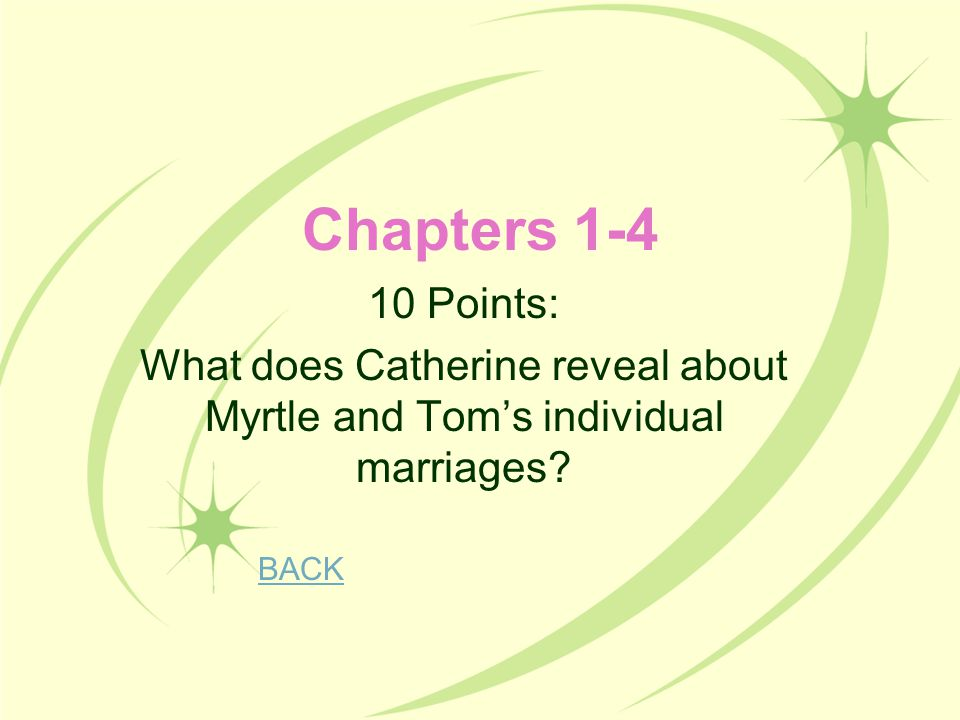 Chapters 1-4 10 Points: What does Catherine reveal about Myrtle and Tom's individual marriages.
