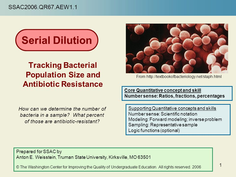 Tracking Bacterial Population Size and Antibiotic Resistance