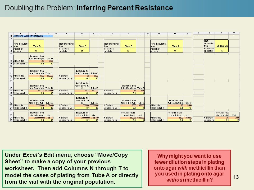 Doubling the Problem: Inferring Percent Resistance