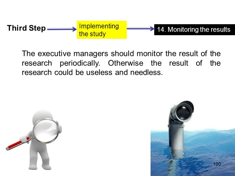 Third Step Implementing. the study. 14. Monitoring the results.
