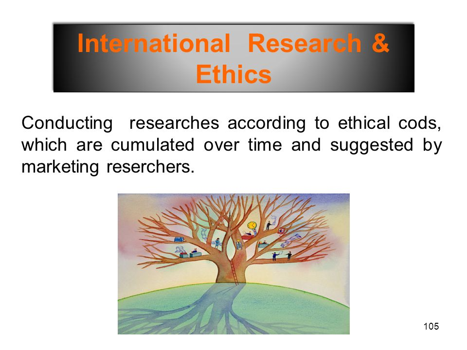 International Research & Ethics