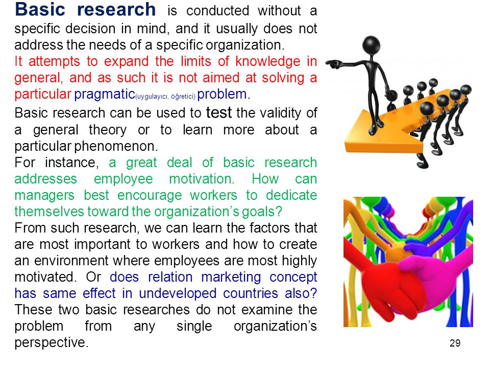 Basic research is conducted without a specific decision in mind, and it usually does not address the needs of a specific organization.