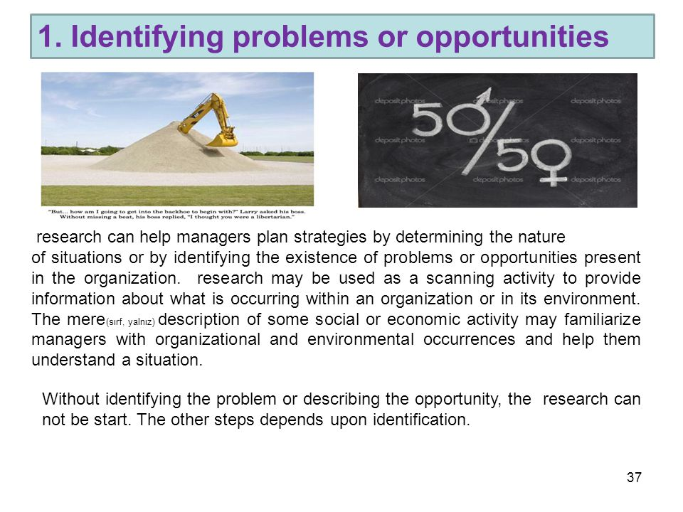 1. Identifying problems or opportunities