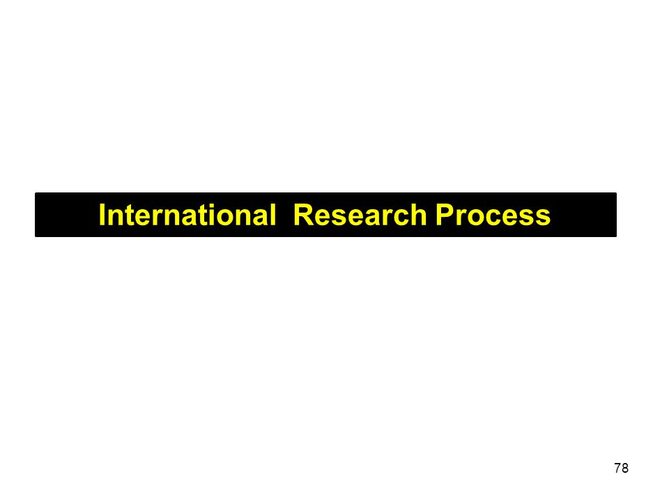 International Research Process