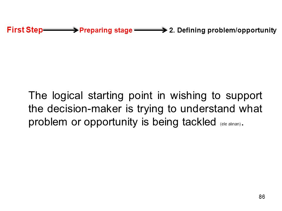 First Step Preparing stage 2. Defining problem/opportunity