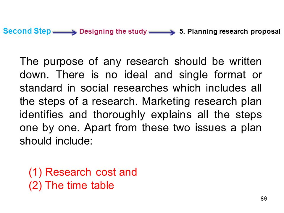 Second Step Designing the study 5. Planning research proposal
