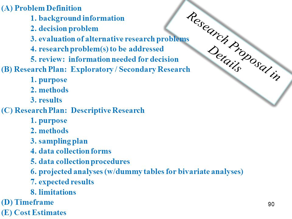 Research Proposal in Details