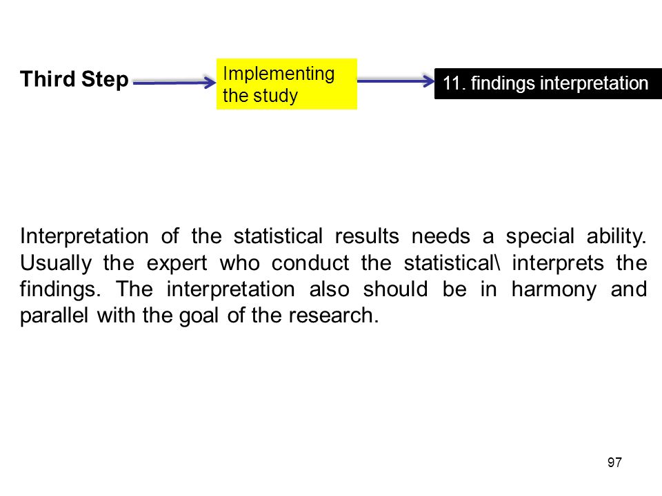 Third Step Implementing. the study. 11. findings interpretation.