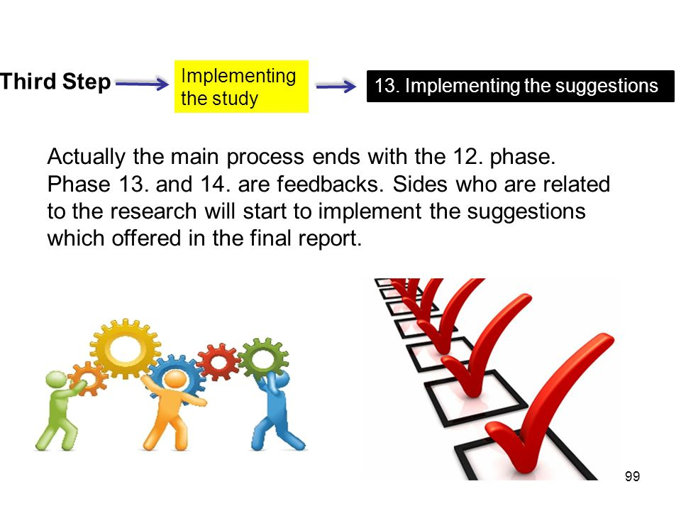Third Step Implementing. the study. 13. Implementing the suggestions.
