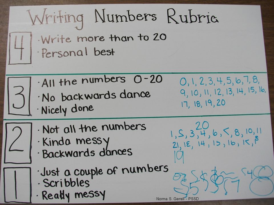 Rubric Activity I can write my numbers to 20