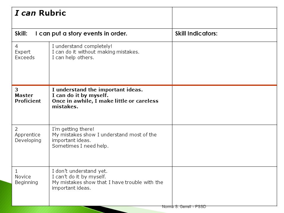 I can Rubric Skill: I can put a story events in order.