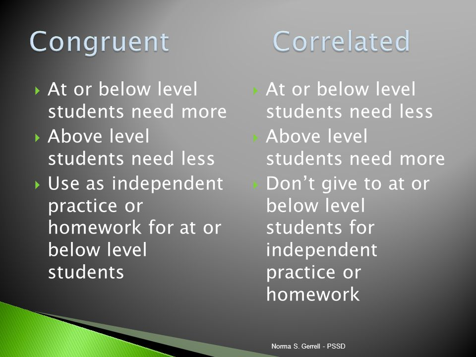 Congruent Correlated At or below level students need more