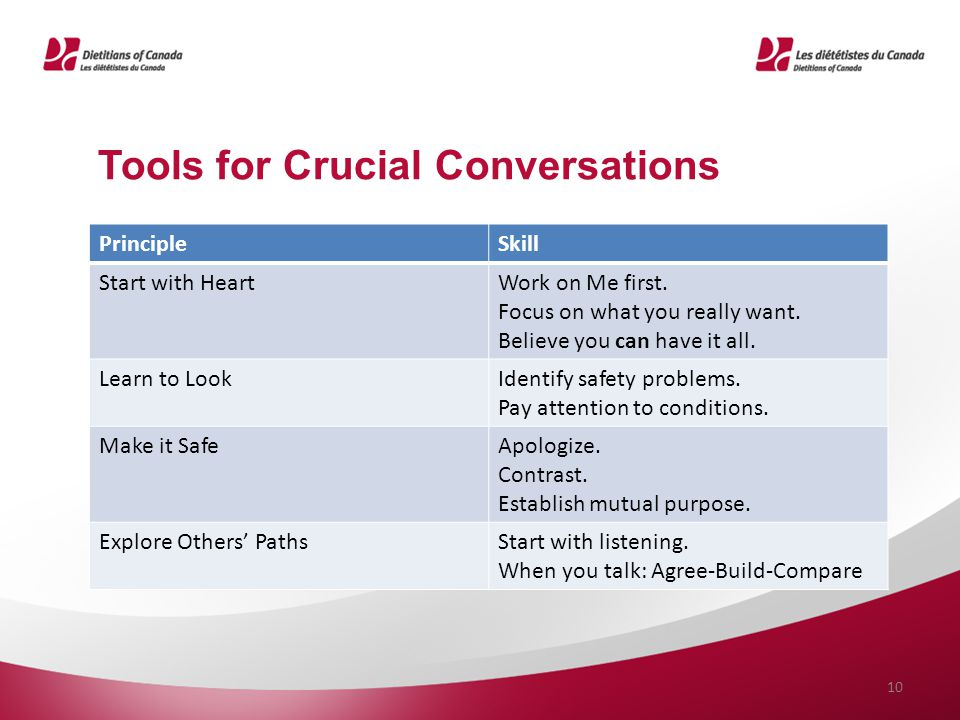 Tools for Crucial Conversations