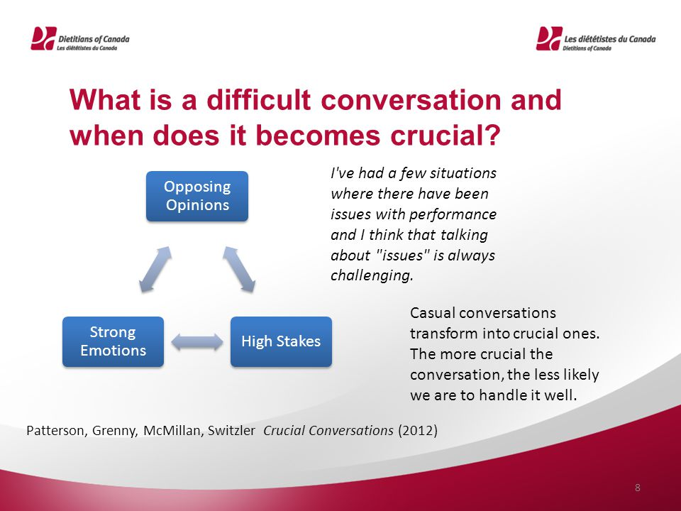 What is a difficult conversation and when does it becomes crucial
