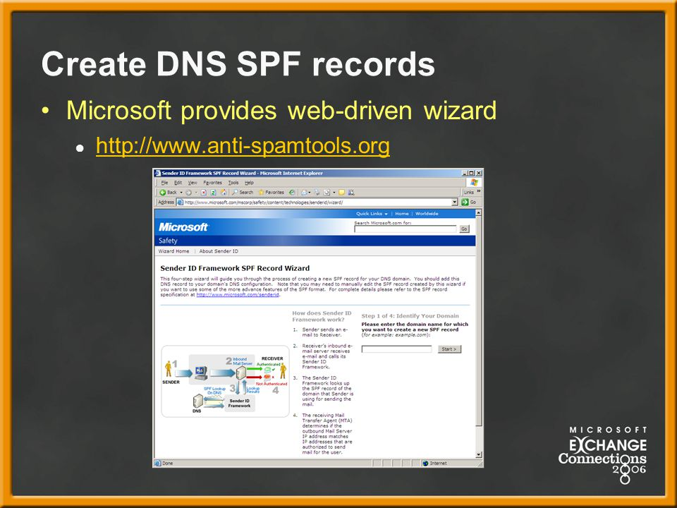 Create DNS SPF records Microsoft provides web-driven wizard