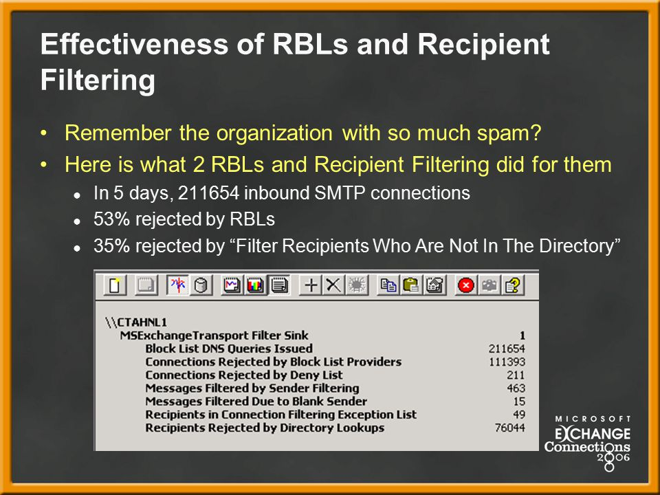 Effectiveness of RBLs and Recipient Filtering