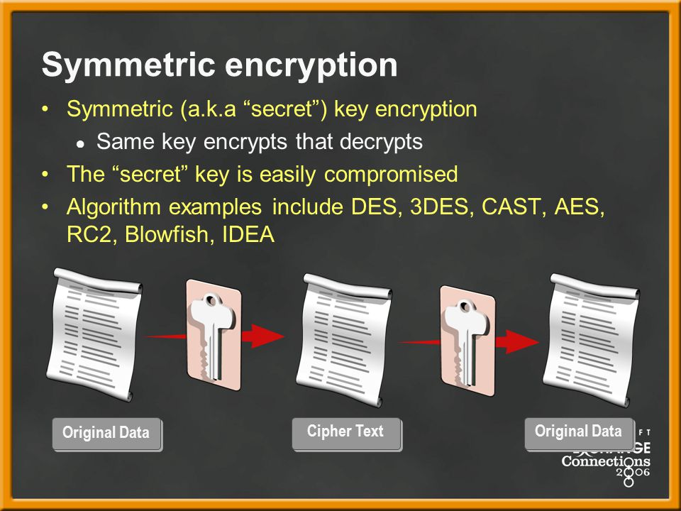 Symmetric encryption Symmetric (a.k.a secret ) key encryption